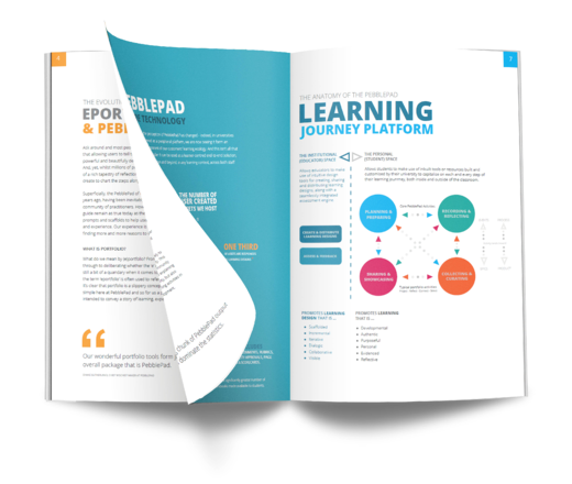 Learning Journey Platform Download
