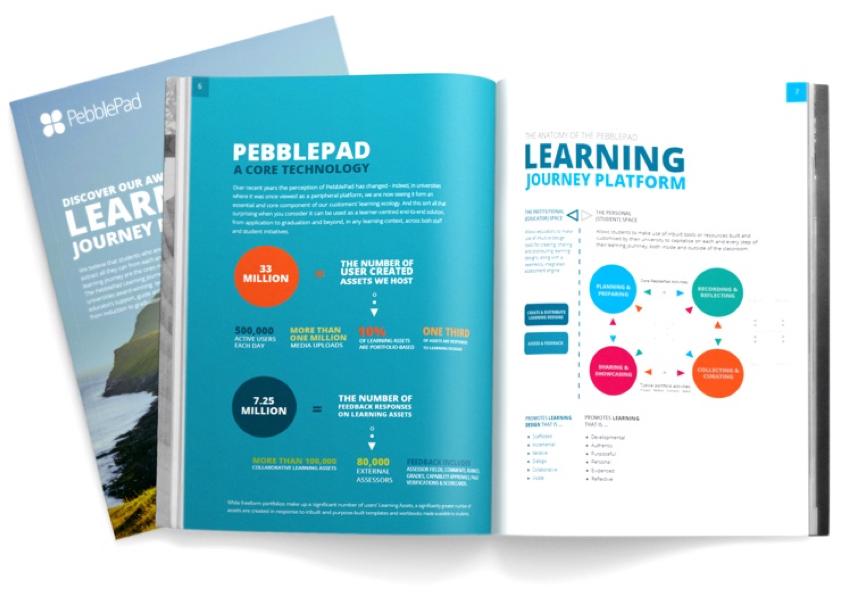 The PebblePad Learning Journey Platform Publication