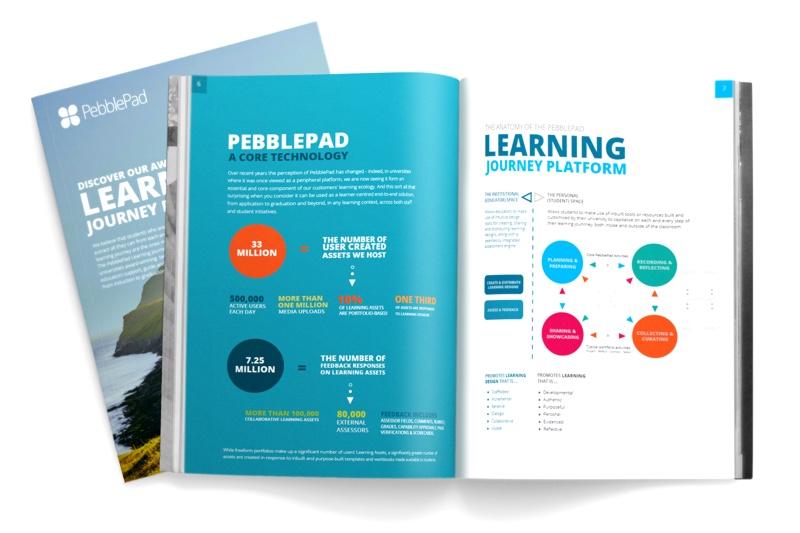 Learning Journey Platform Paper